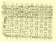Dvoubarevné tkaní